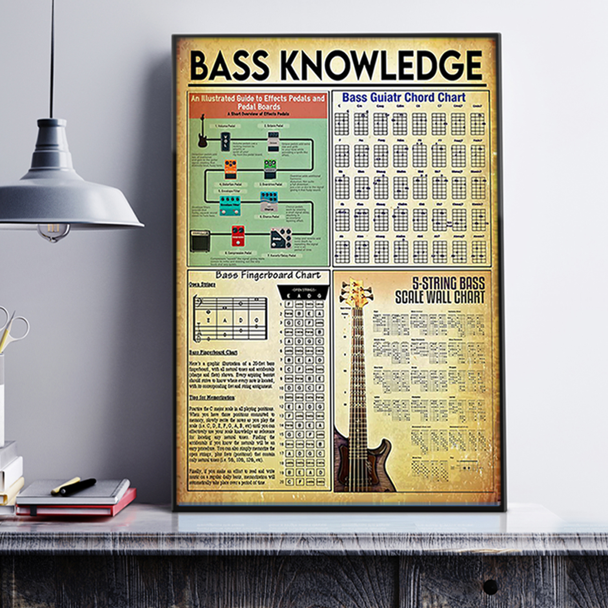 Bass guitar knowledge poster A3